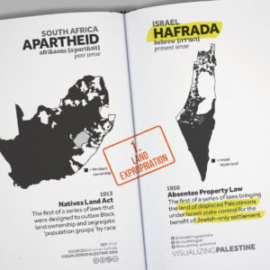 PSC  graphics show apartheid South Africa-Israel parallels